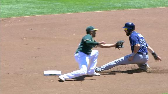 http://a.espncdn.com/media/motion/2017/0719/dm_170719_MLB_Rays_Souza_injury_on_slide/dm_170719_MLB_Rays_Souza_injury_on_slide.jpg