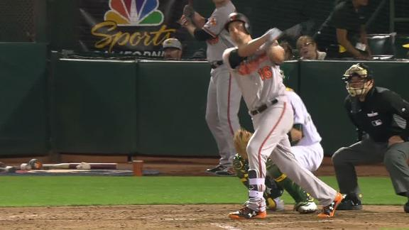 Orioles hit back-to-back HRs again in 6th inning