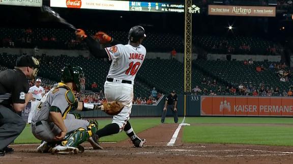 http://a.espncdn.com/media/motion/2017/0821/dm_170821_MLB_Jones_belts_2_solo_homers/dm_170821_MLB_Jones_belts_2_solo_homers.jpg
