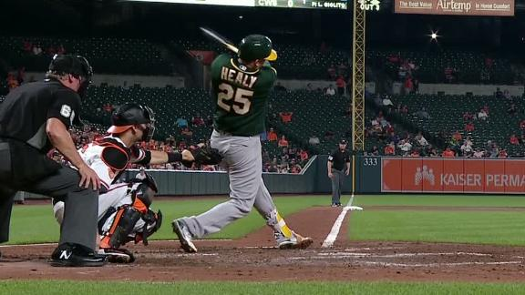 Healy goes yard twice for the A's