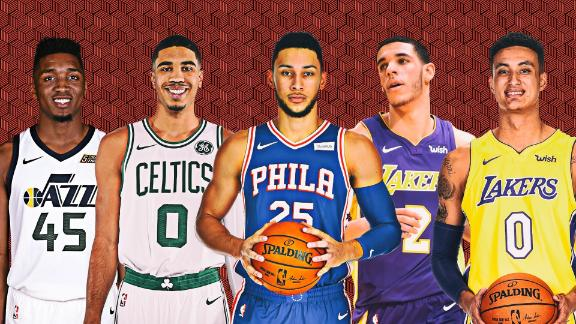 The crowded race for NBA rookie of the year