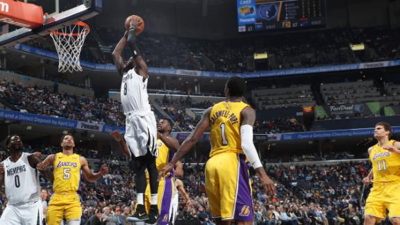 Balanced Grizzlies top Lakers