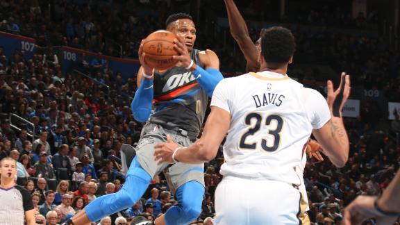 Russell Westbrook Stats News Videos Highlights