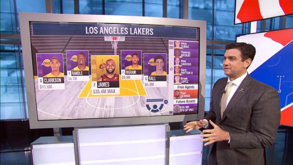 http://a.espncdn.com/media/motion/2018/0207/dm_180207_NBA_tom_penn_lakers/dm_180207_NBA_tom_penn_lakers.jpg