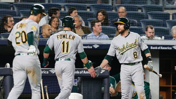 http://a.espncdn.com/media/motion/2018/0511/dm_180511_MLB_Yankees_Athletics/dm_180511_MLB_Yankees_Athletics.jpg
