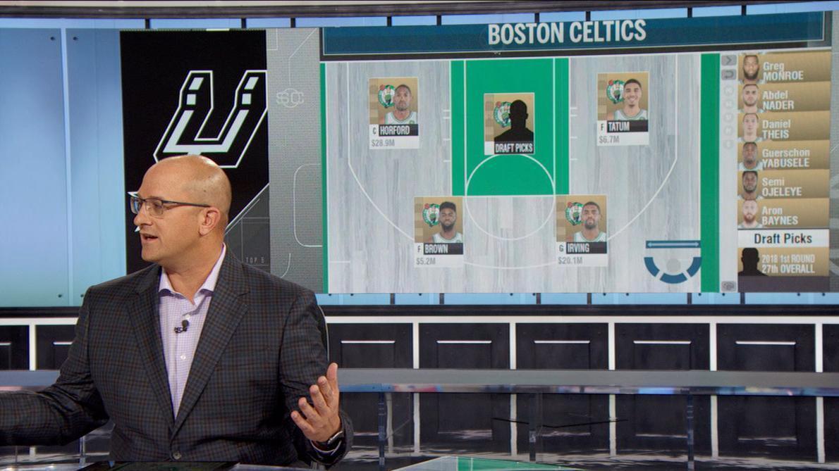 How the Celtics bring Kawhi to Boston