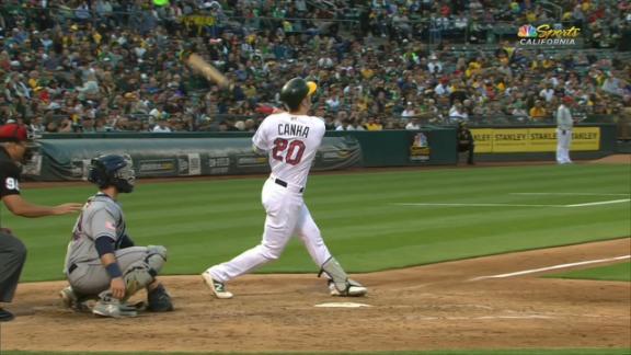 http://a.espncdn.com/media/motion/2018/0703/dm_180703_MLB_canha_solo_homer/dm_180703_MLB_canha_solo_homer.jpg