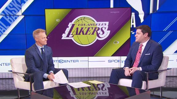 What are the oddsmakers saying about the Lakers?
