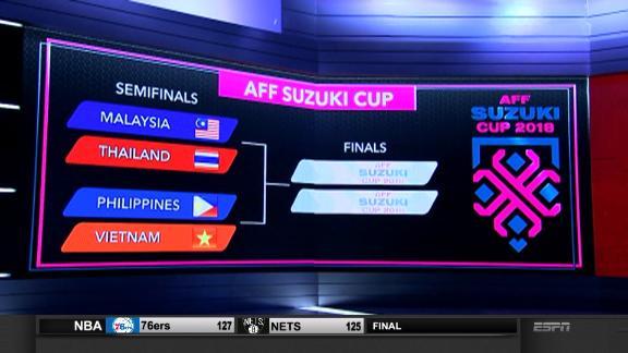Azkals Hold Last Practice With Eye On Semifinals Espn Video