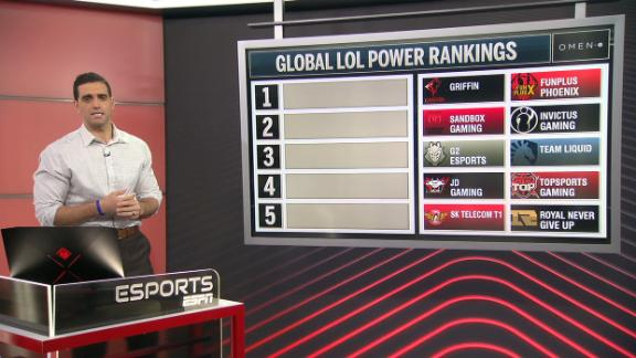 League of Legends global power rankings through March 12th