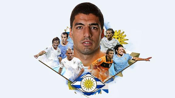 World Cup profile: Uruguay