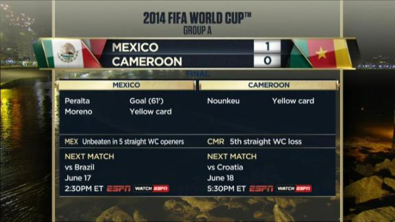 Mexico sets tone for World Cup campaign