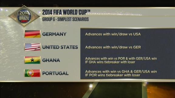 Group G: Simplest scenarios