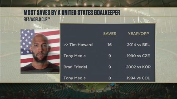 Howard sets U.S. record for most saves