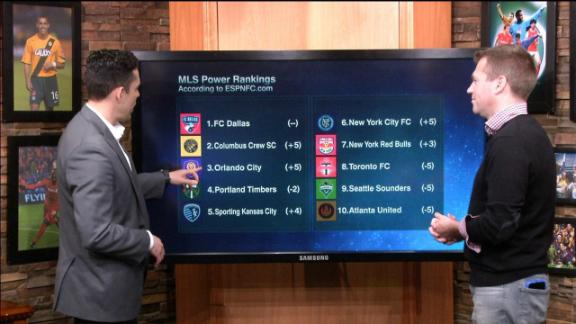 MLS Power Rankings: NYCFC crack top 10