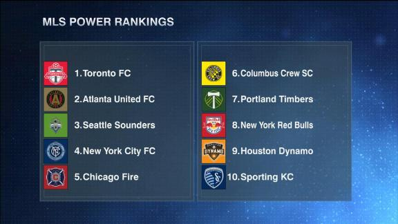 http://a.espncdn.com/media/motion/ESPNi/2018/0227/int_180227_INET_FC_PD41_MLS_POWER_RANKS/int_180227_INET_FC_PD41_MLS_POWER_RANKS.jpg