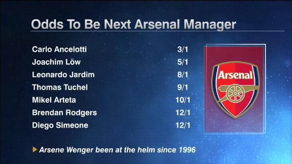 Who should succeed Wenger at Arsenal?
