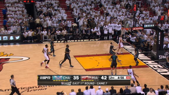 Heat showcase defensive and offensive prowess