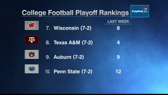 Texas A&M drops to No. 8 in CFP rankings