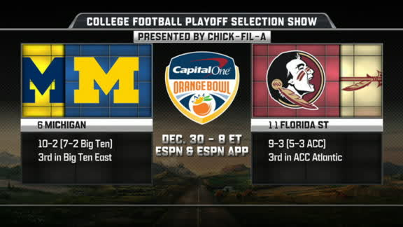 Who plays in Orange Bowl and Cotton Bowl?