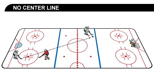 Changes in NHL rules for 2005-06