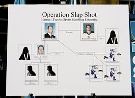 Operation Slap Shot
