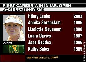 Lunke graphic