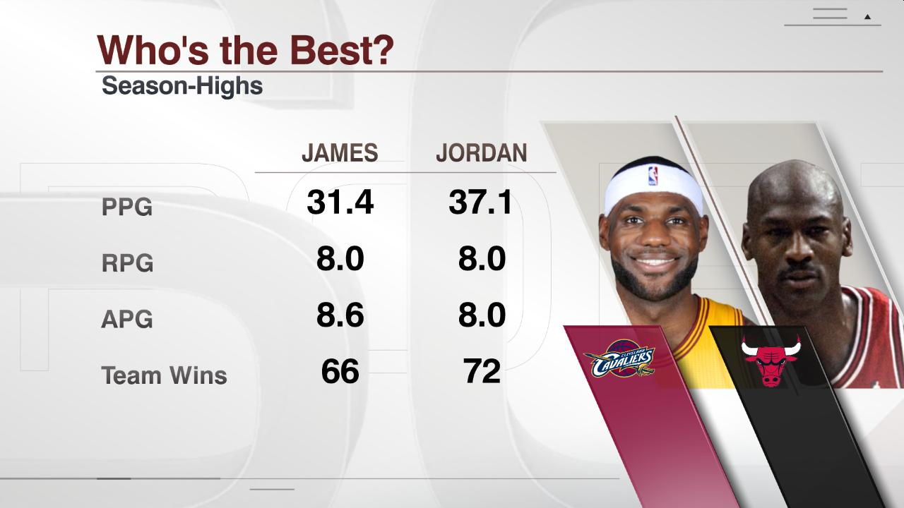 Jordan vs. James graphic