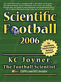 Scientific Football