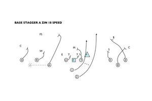 A-11 offense