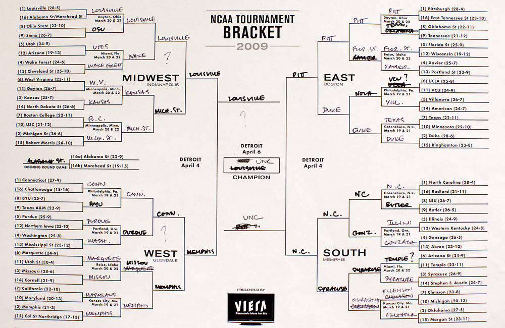 NCAA Basketball Tournament Bracket