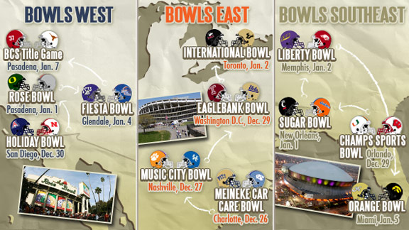 Bowl Stadium Guide