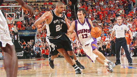 Tim Duncan and Steve Nash