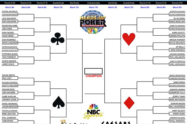 winning poker tournaments one hand at a time pdf free