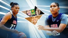 FIBA U17 World Championships