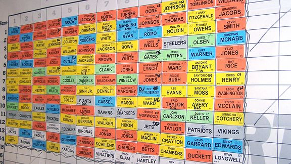 Fantasy Football Tips The Experts Never Told YouNfl Fantasy Football Draft
