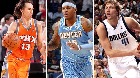 Steve Nash/Carmelo Anthony/Dirk Nowitzki