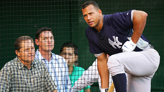 Scott Boras and Alex Rodriguez