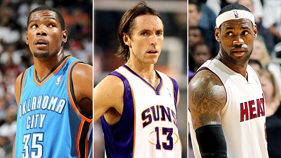 Durant, Nash & James