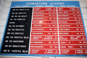 Germantown Academy recordboard