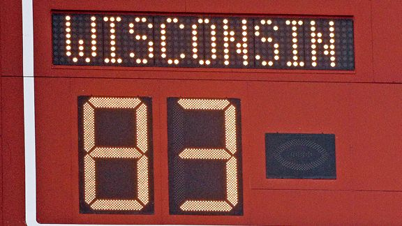 Wisconsin scoreboard
