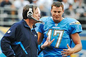 San Diego Chargers head coach Norv Turner