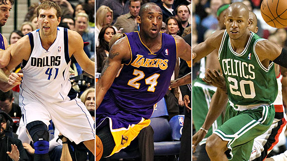 new products 64e55 21608 Despite lots of mileage, Dirk Nowitzki, Kobe Bryant and Ray Allen remain  highly productive