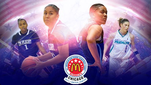 McDonalds All American High School Basketball Games