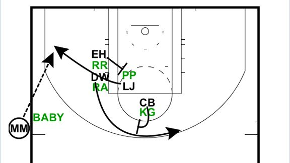 Heat-Celtics