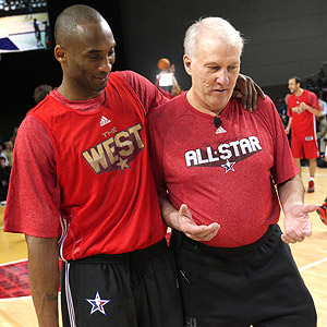 Kobe Bryant/Gregg Popovich