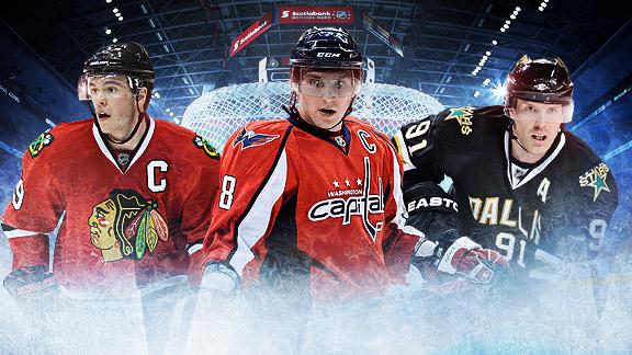 NHL Power Rankings