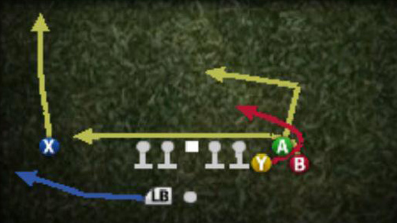 lions playbook madden 15