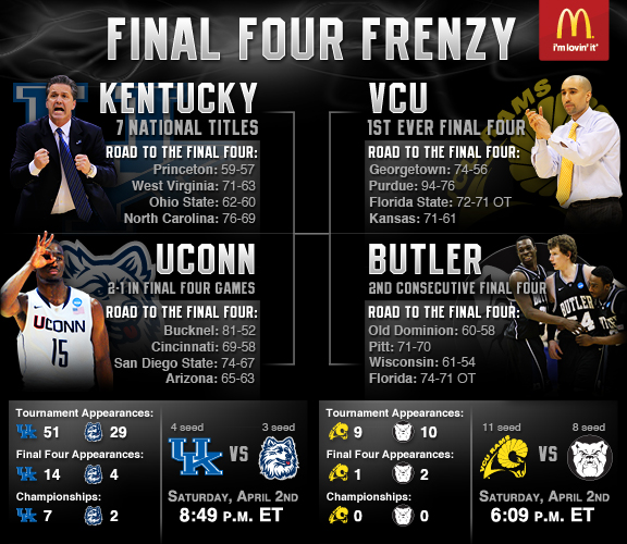 Infographic Ideas infographic basketball : March 2011 - College Basketball Nation Blog - ESPN