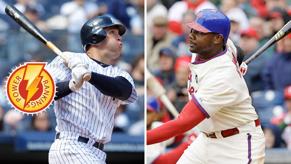 Mark Teixeira and Ryan Howard 